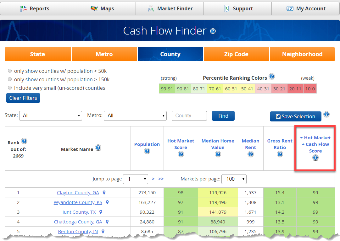 Cash Flow Finder - User Guide