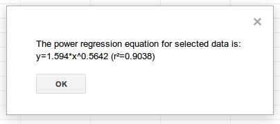 Power regression - a Google Sheets add-on