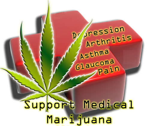 arthritis, glaucoma, pain, cancer mitigated with cannabis