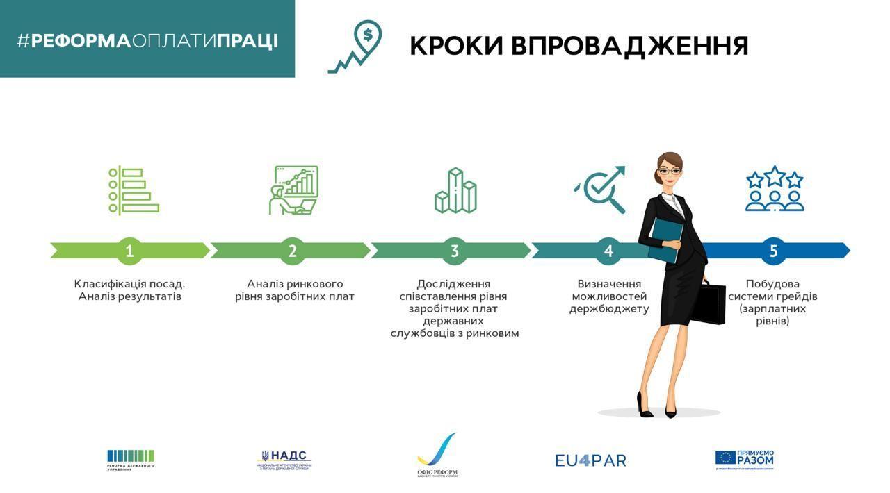 https://nads.gov.ua/storage/app/sites/5/ad385420-63ac-4c66-a999-421635f182c2.jpg
