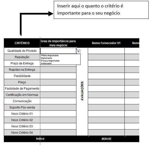 Avaliação de Fornecedores - Critérios de Avaliação.png