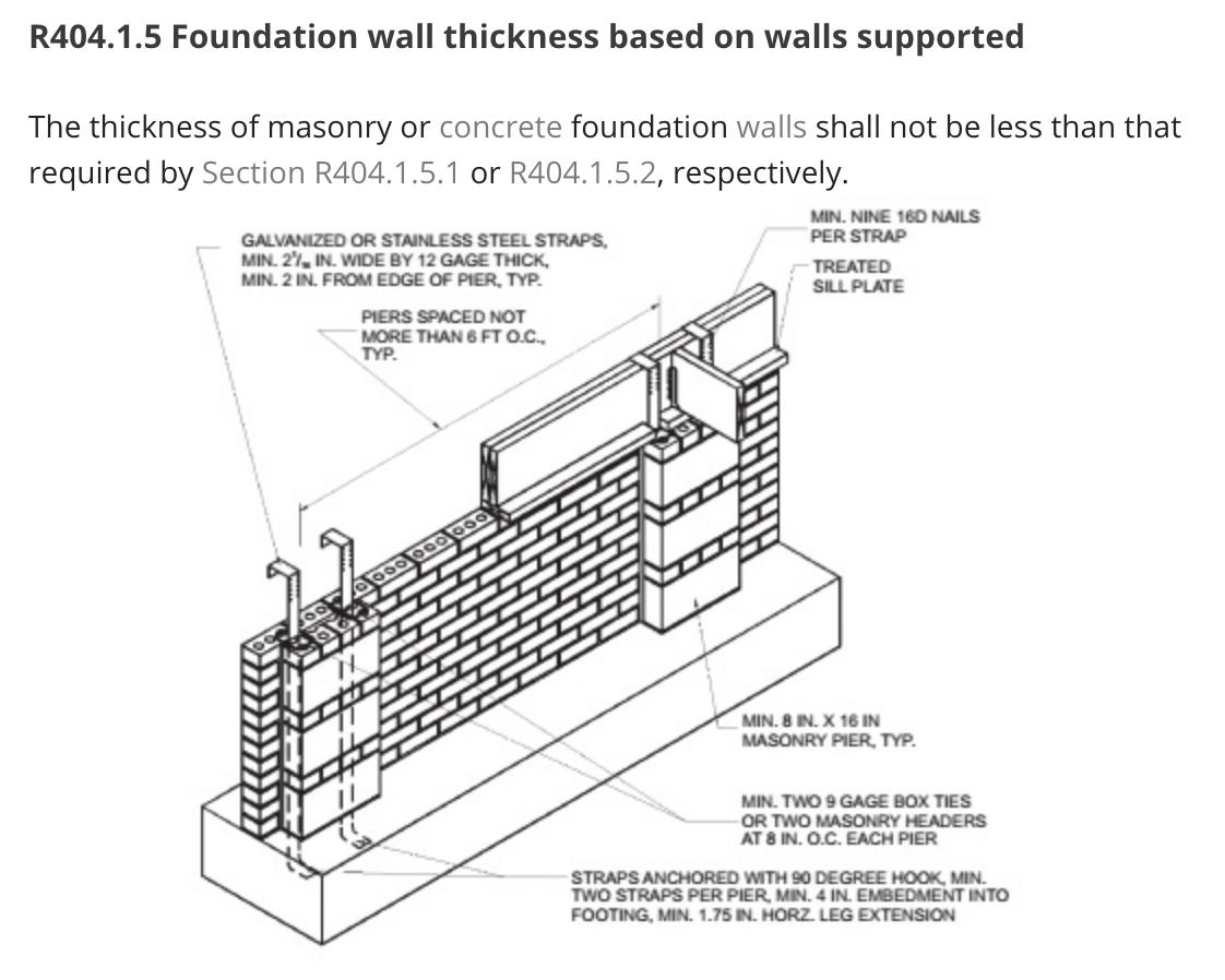 foundation wall criteria