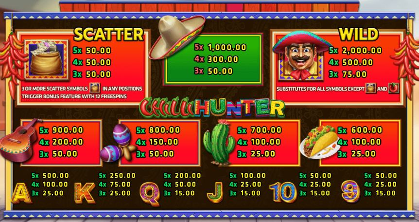 Chilli Hunter  Joker Gaming