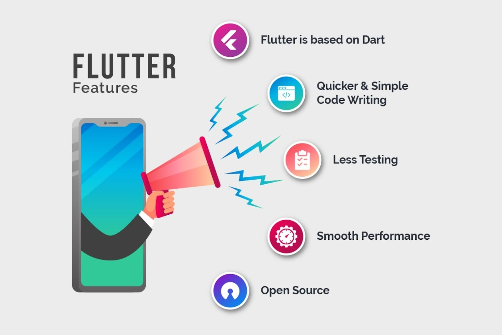 Features of flutter for hybrid apps